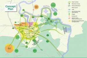 Garden Town Concept Map
